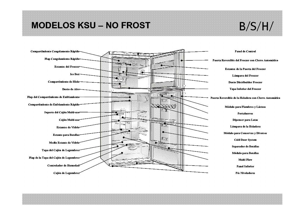 BOSCH KSU44 TRAINING MANUAL Service Manual download