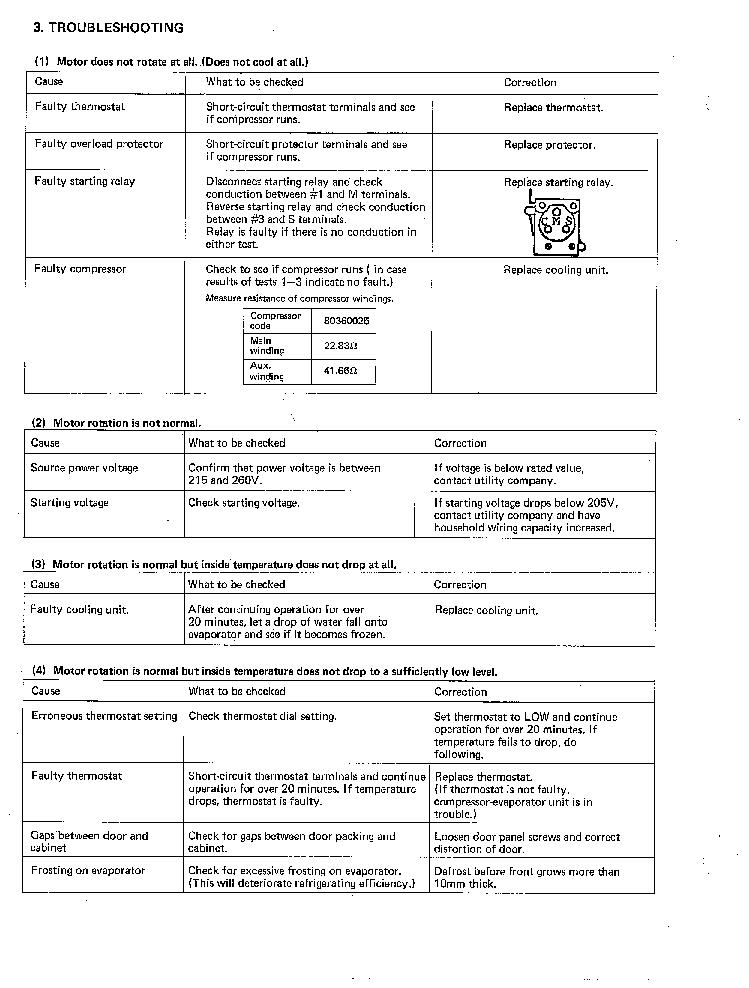 SANYO HF-1350XW REFRIGERATOR Service Manual download