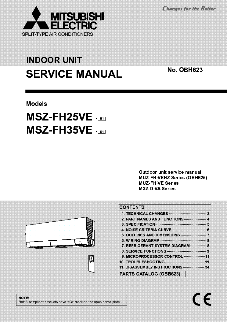 Mitsubishi fh35 installation manual