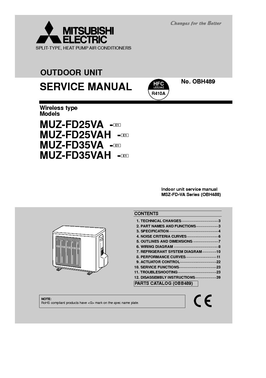 Mitsubishi Mu 2 Schematic Data Schematics Wiring Diagram Sang Dong Bobber Mux 2a28vb 2a59vb 3a60vb 3a63vb 2a70vb 4a73vb Service Rh Elektrotanya Com