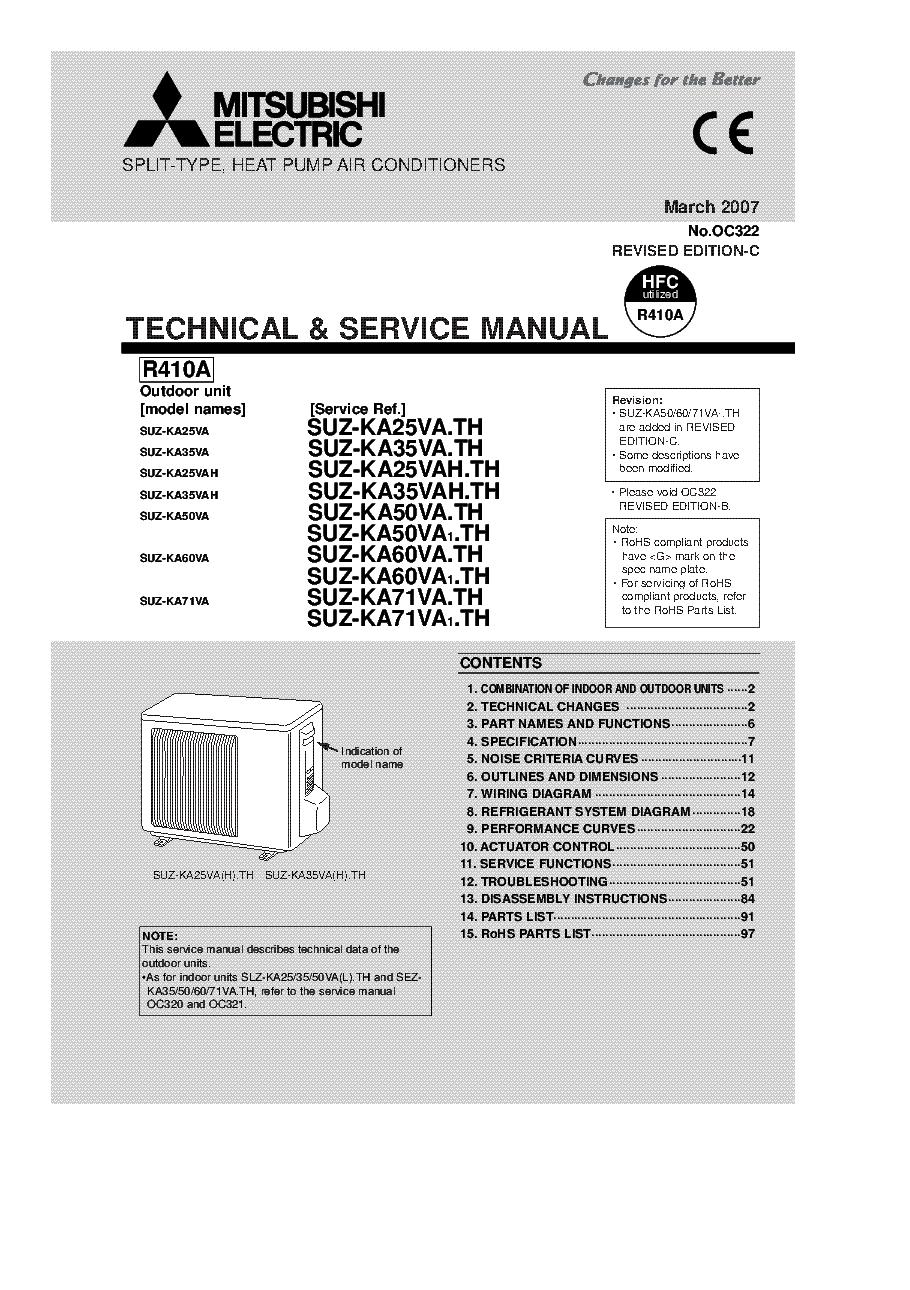 Mitsubishi Msz Fd25va Fd35va Service Manual Download Schematics Wiring Diagram