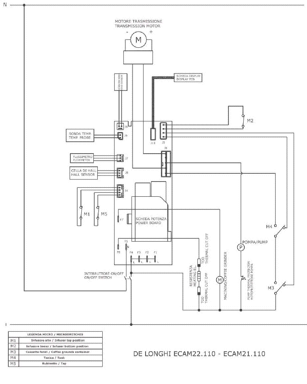 Solved: delonghi 3400, spend grounds going wrong place fixya.