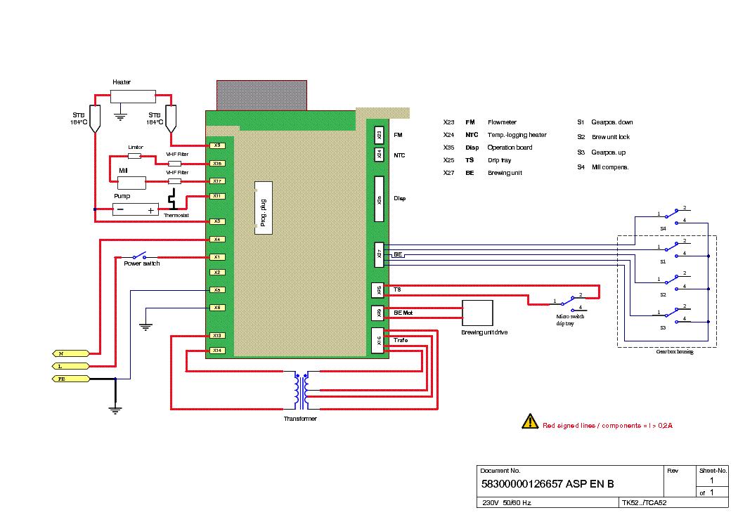 Bosch tca5201 manual.