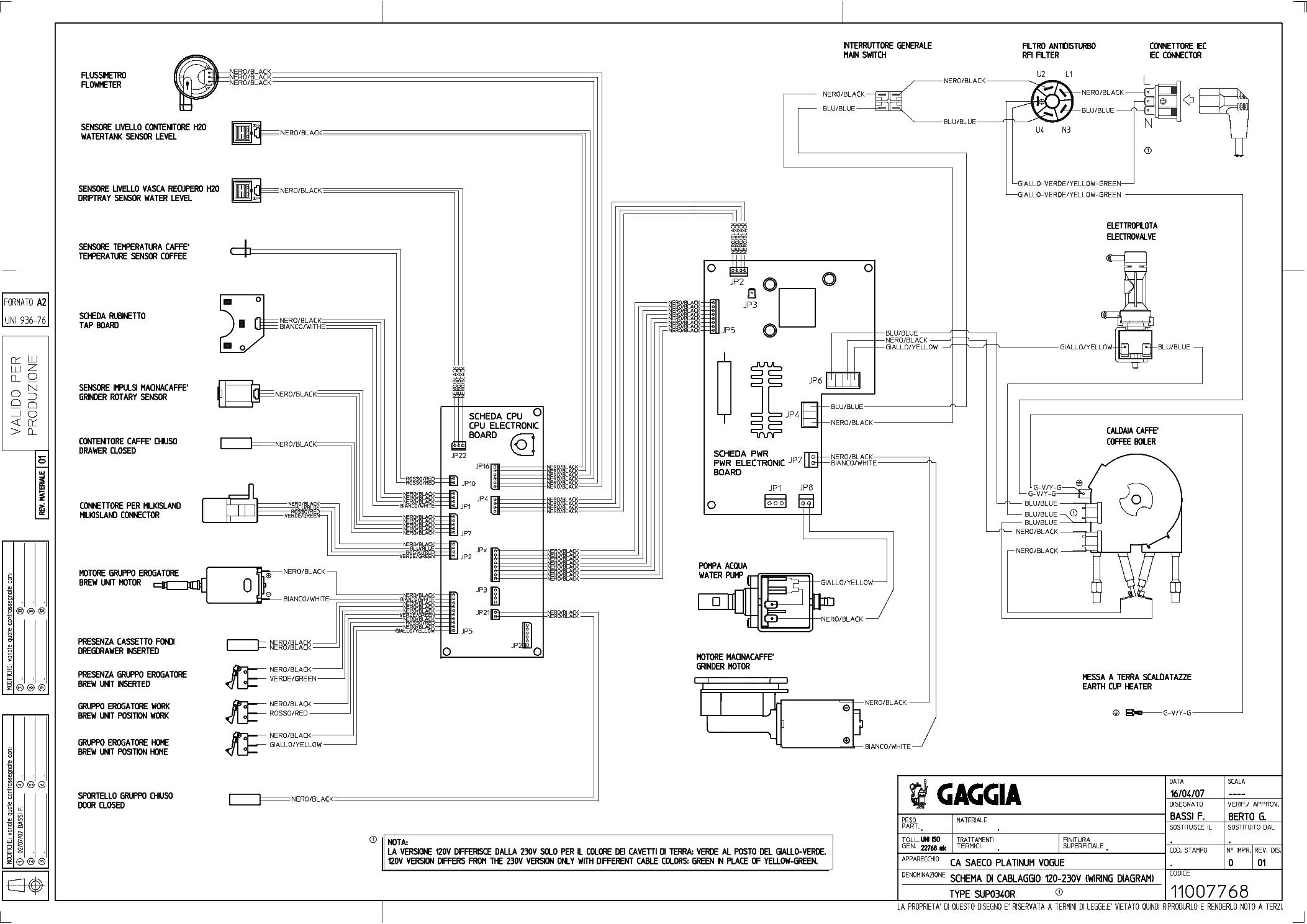 gaggia pltm vogur wiring service manual download