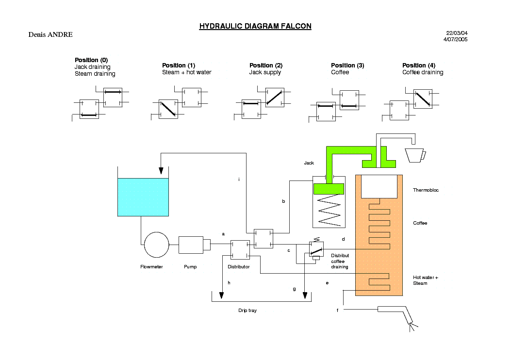 krups wiring diagram read all wiring diagram Outlet Wiring Diagram
