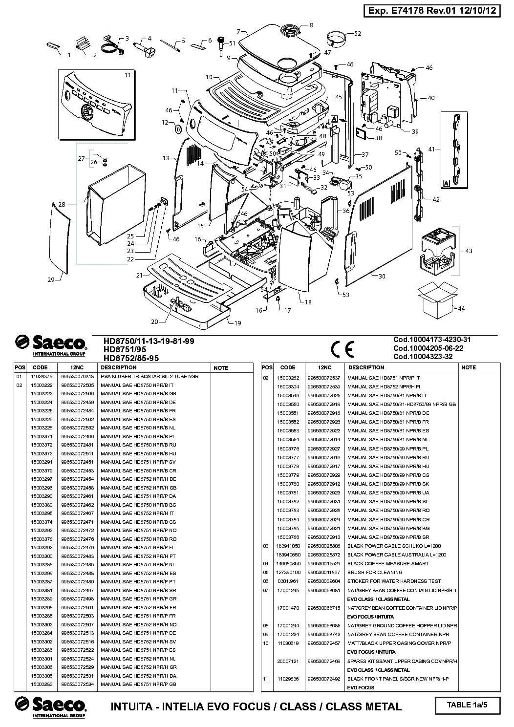 Coffee Maker Service Manual : PHILIPS SAECO HD8750 HD8751 HD8752 ESPRESSO MAKER Service Manual download, schematics, eeprom ...