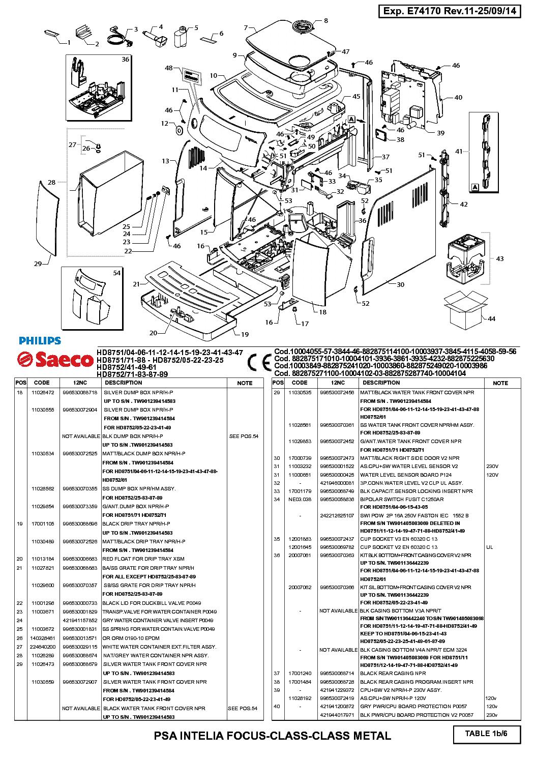 PHILIPS SAECO HD8751 HD8752 REV11 ESPRESSO MAKER service manual (2nd page)