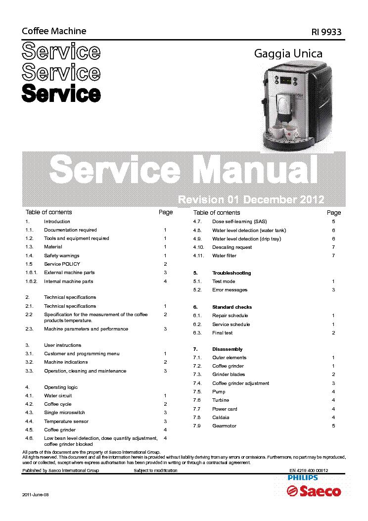gran gaggia instruction manual