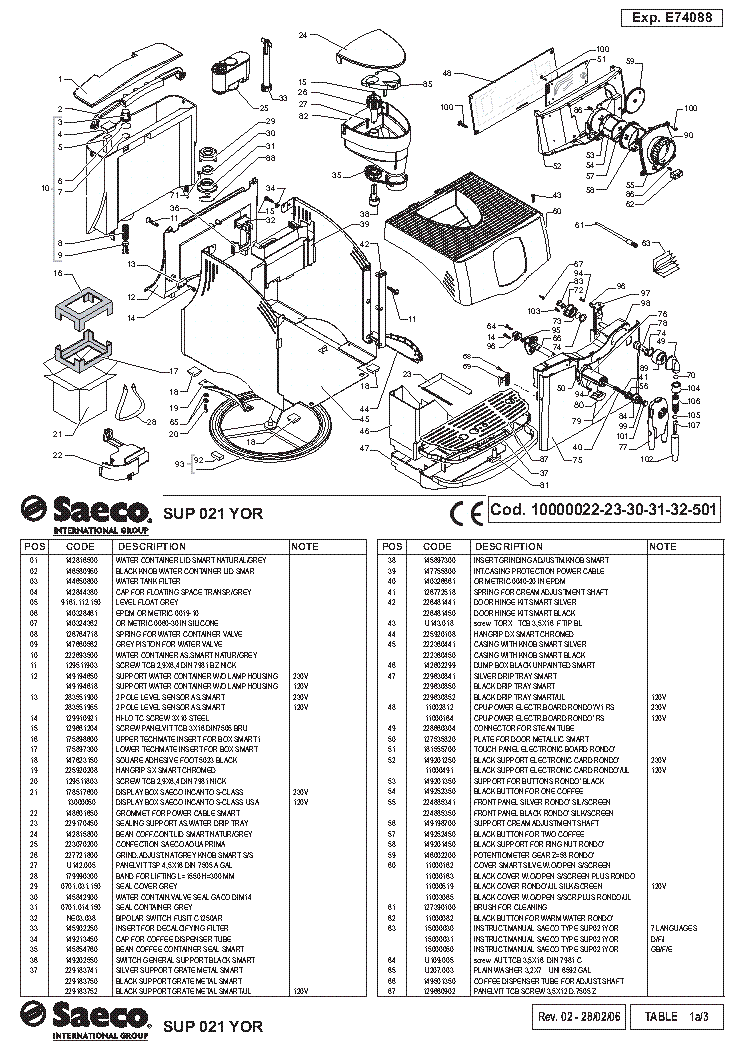 saeco incanto rondo parts diagram service manual download  schematics  eeprom  repair info for