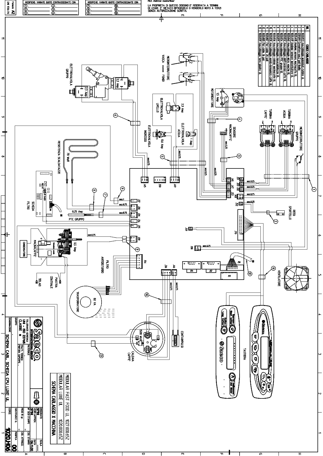 gaggia syncrony digital service manual