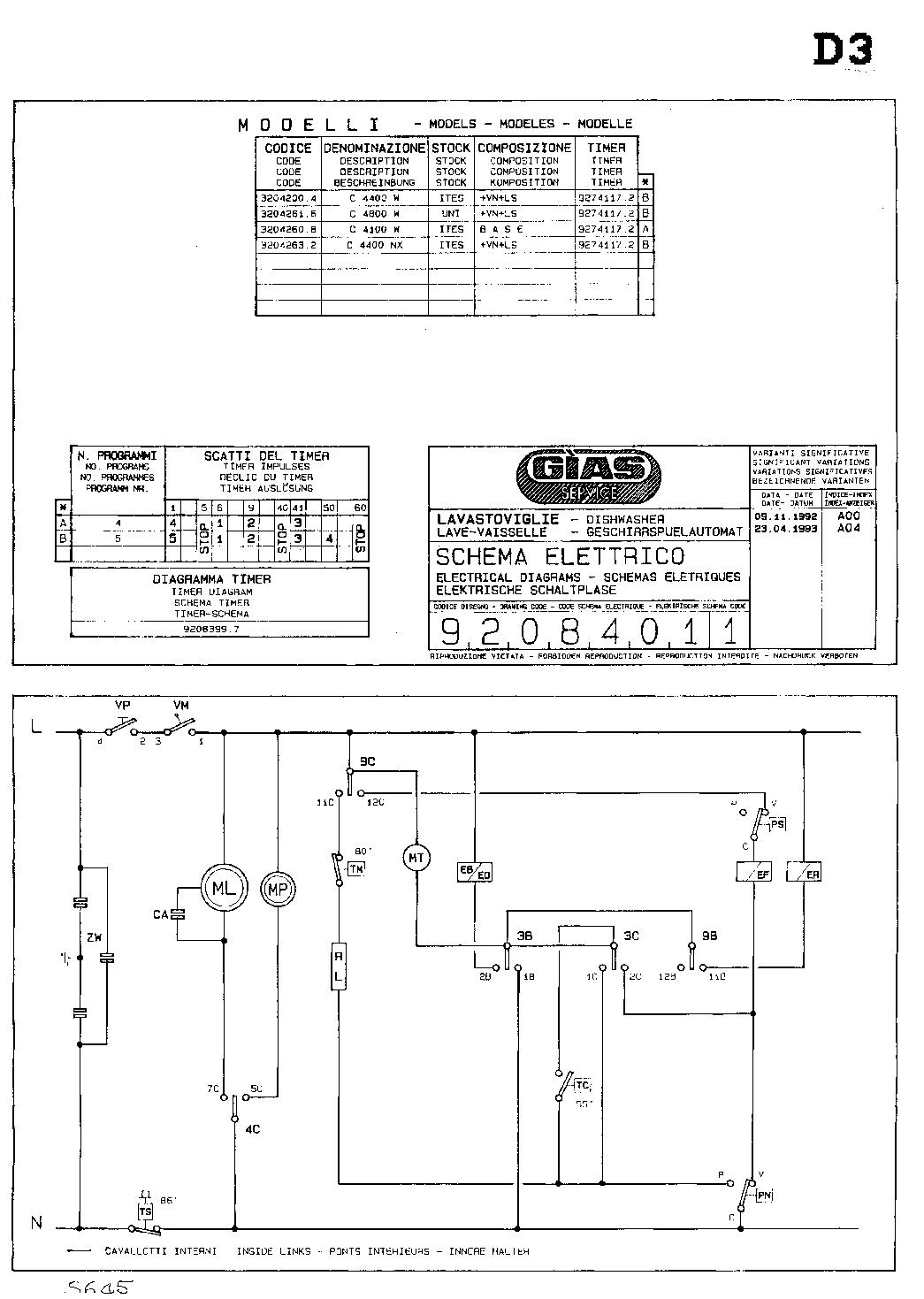 candy c4100 schema service manual download schematics eeprom rh elektrotanya com Portable Countertop Dishwasher Dishwasher Manufa
