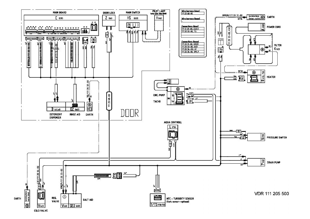 Electrolux Asf 2650 Sch Service Manual Download