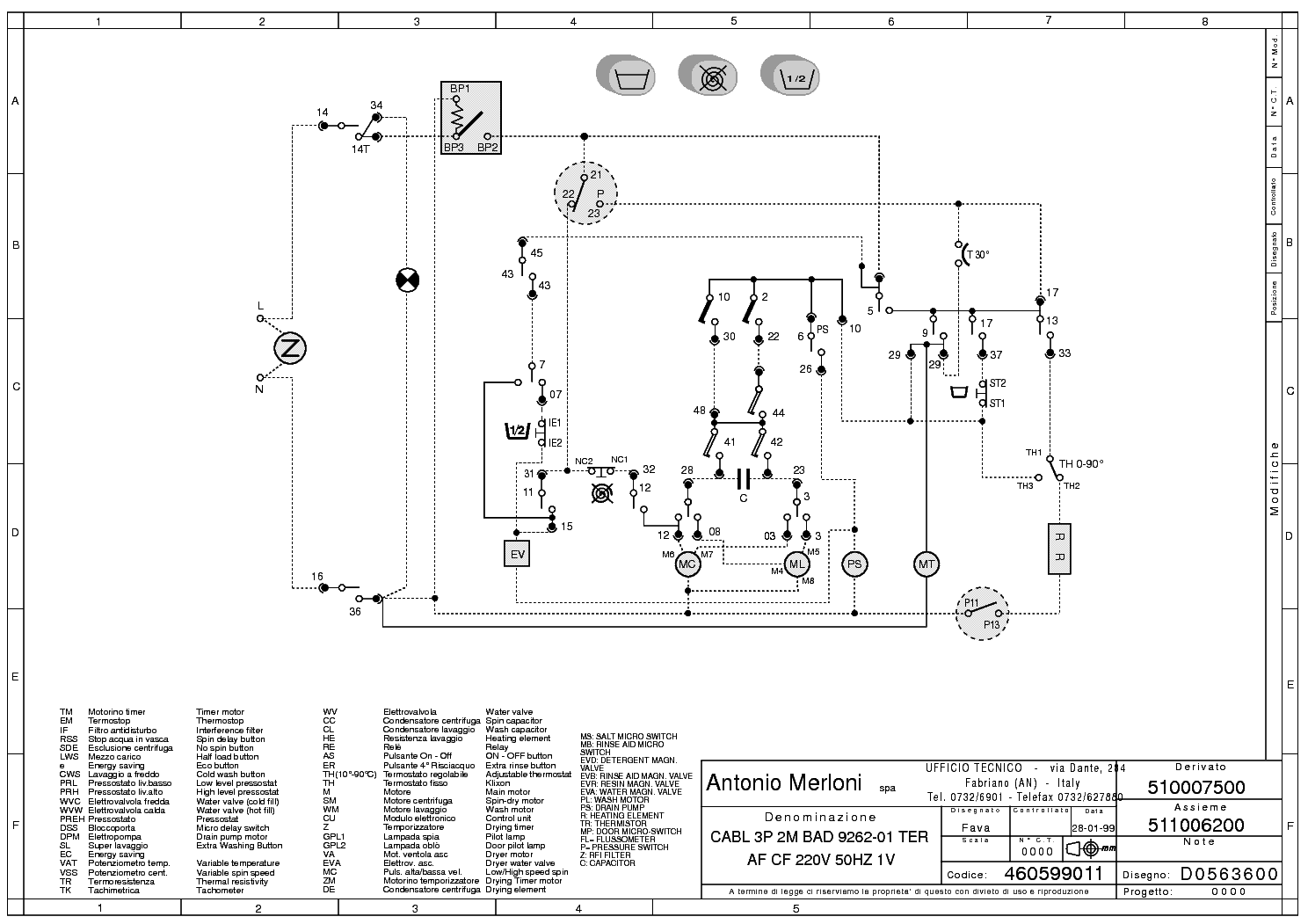 скачать код инструкция к vw rcd 500