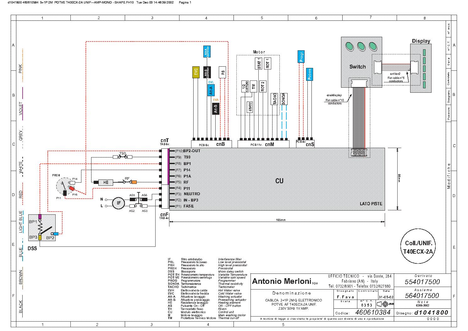Эл. схема стиральной машины канди
