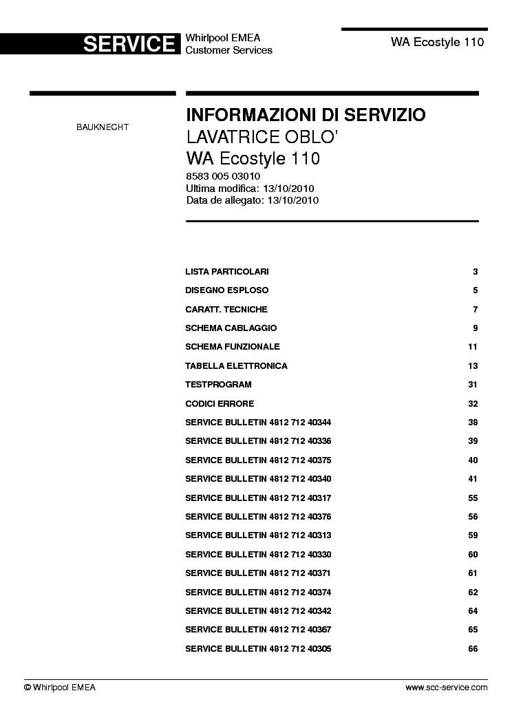 ama manual of style pdf free