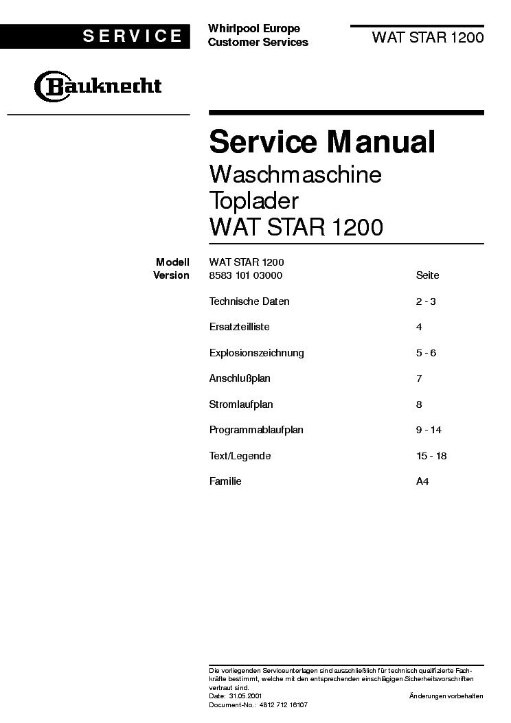 bauknecht wak 6661 service manual download schematics eeprom repair info for electronics experts. Black Bedroom Furniture Sets. Home Design Ideas