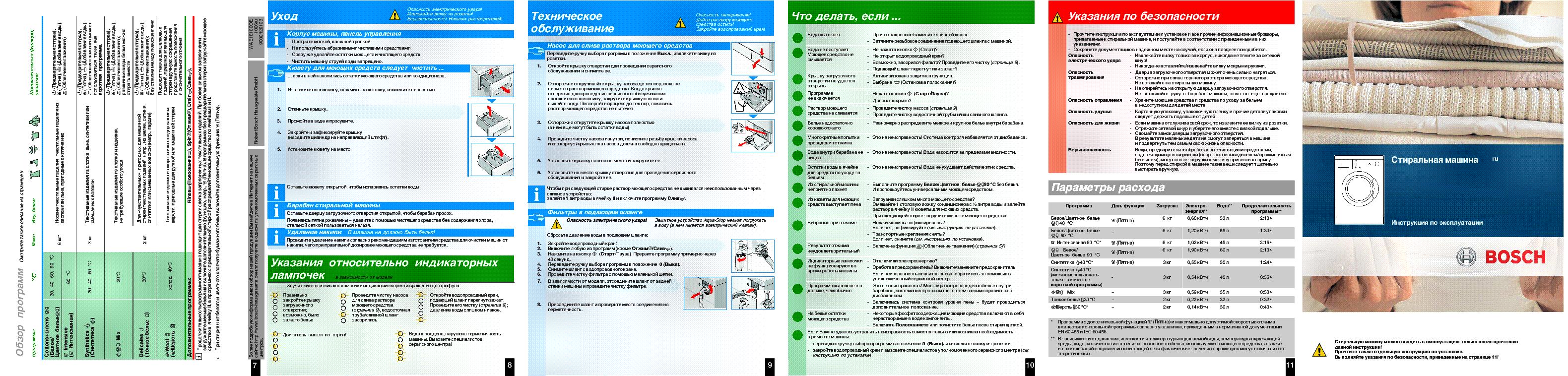 Bosch Dishwasher Repair Manual Download Free
