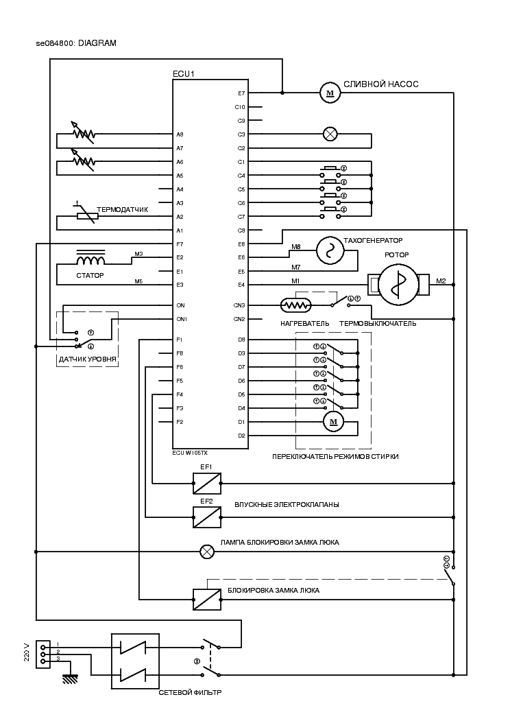 Merloni W 105 Tx Service Manual Download  Schematics