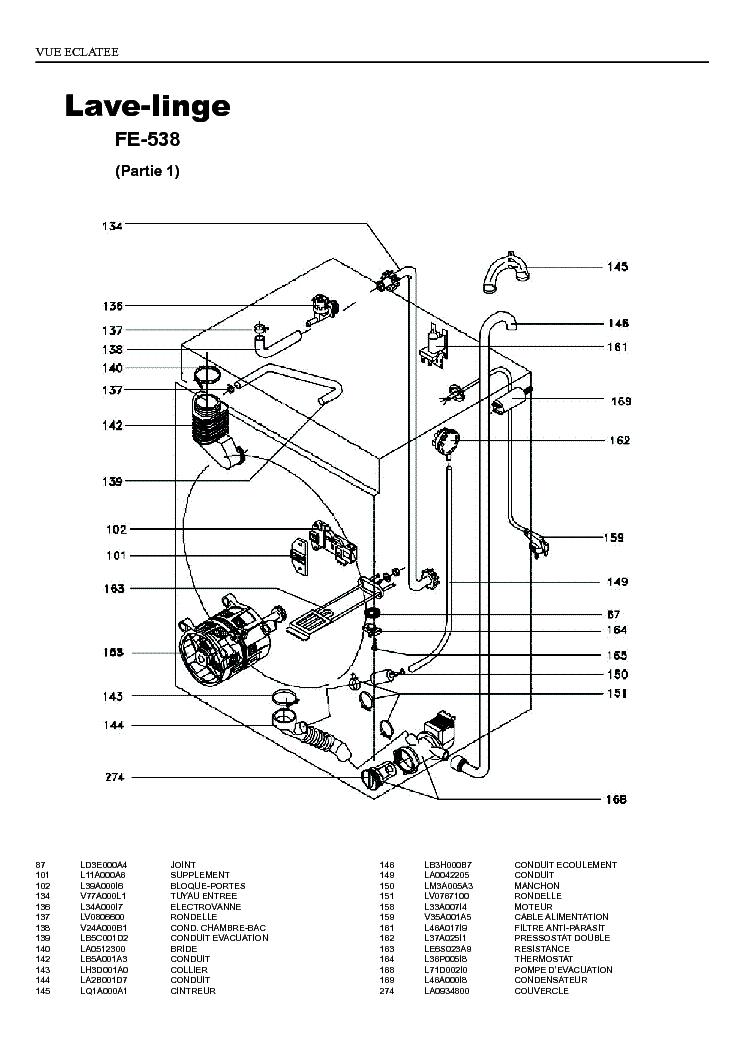 Должностная Инструкция Оператора По Обслуживанию Газовой Установки