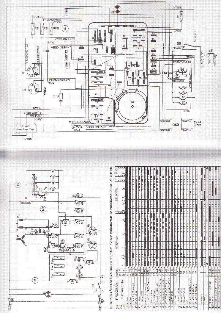Gorenje Wiring Diagram - Electrical Work Wiring Diagram •