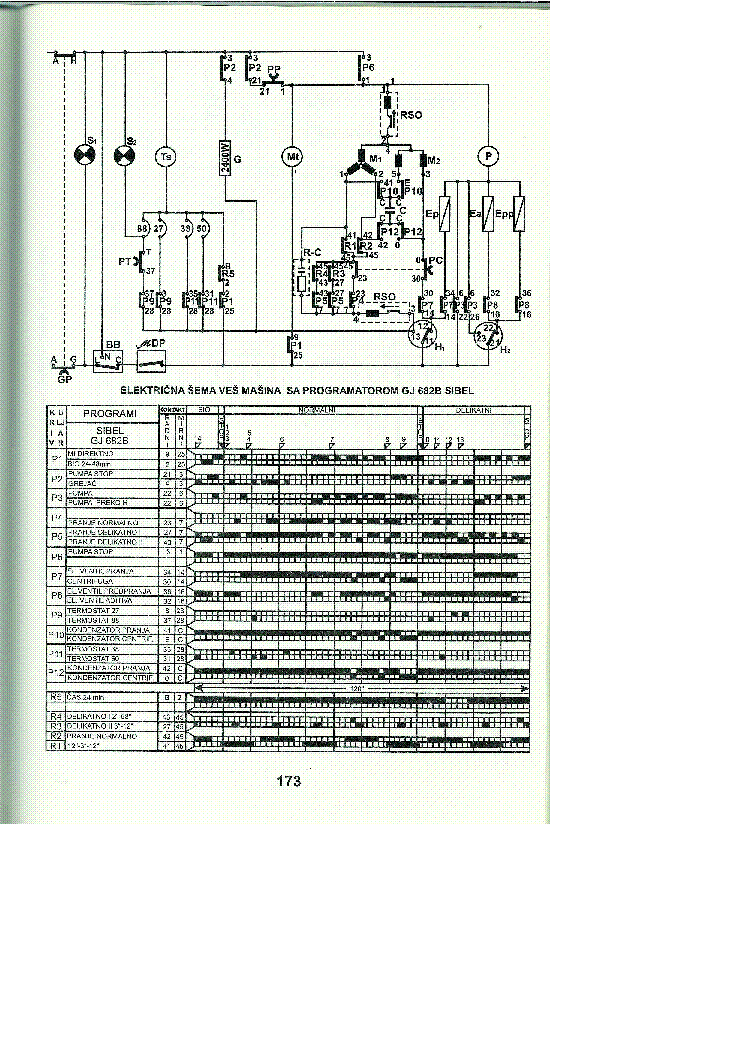 GORENJE GJ 6828 B SIEBEL service manual (2nd page)