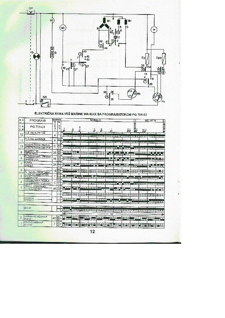 GORENJE WA 604X,PG 701 03 service manual (2nd page)