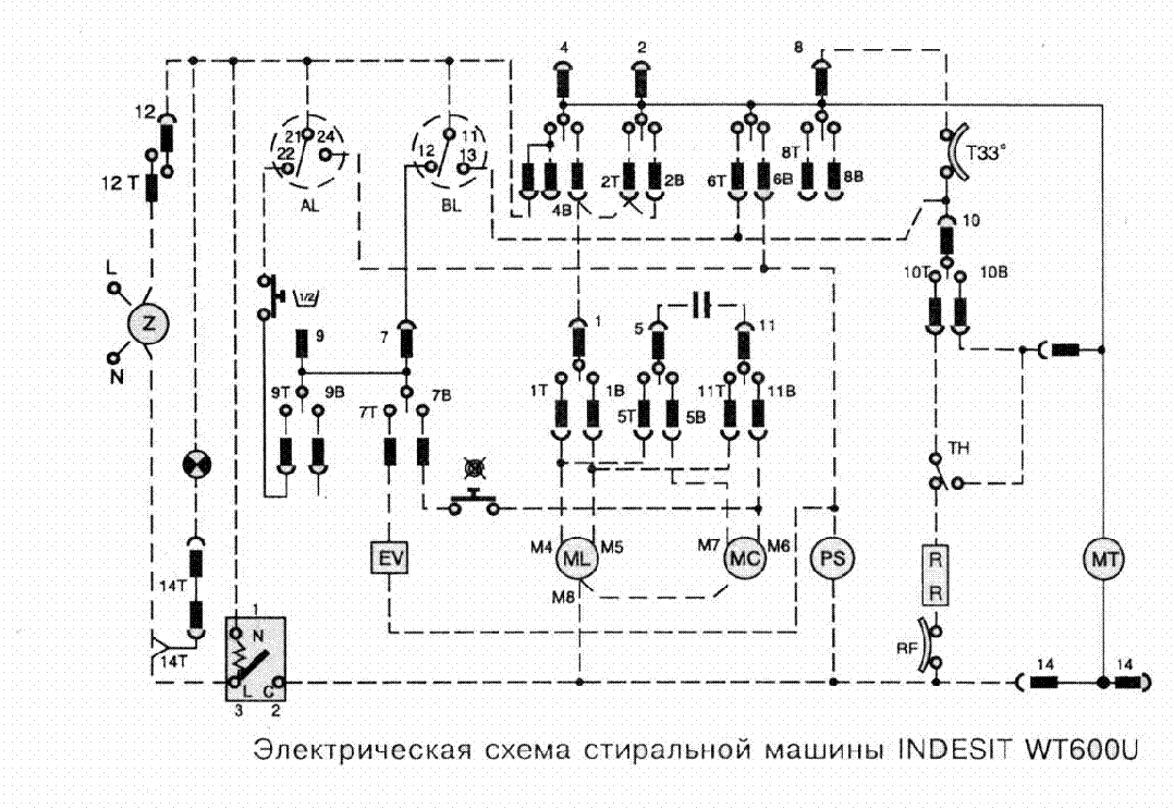 Washing Machine Schematic Diagrams Wiring Diagram Of Pdf Indesit Trusted Electrolux