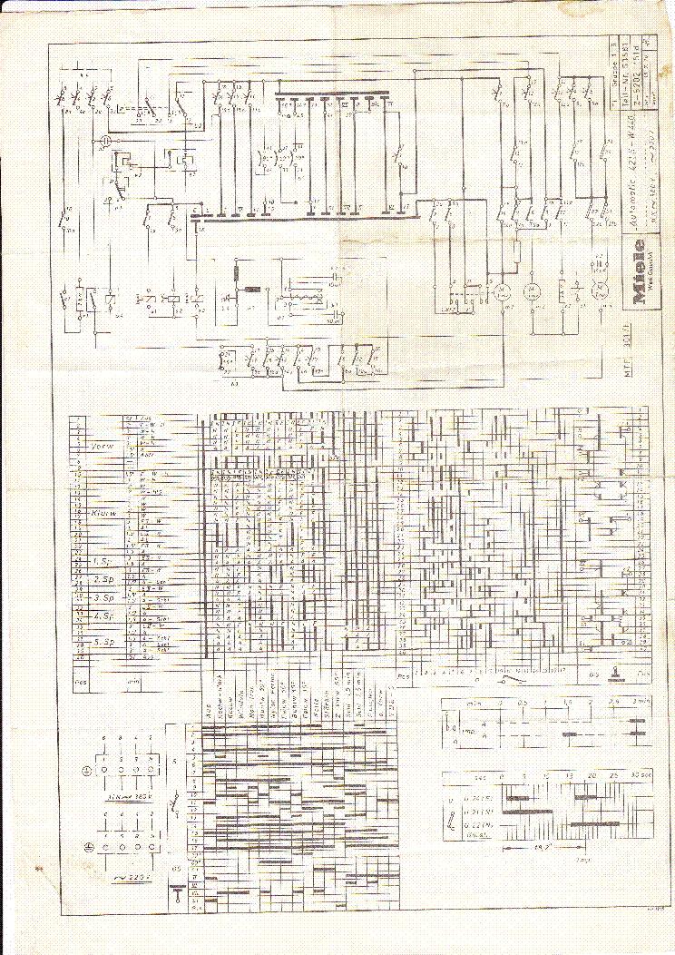 cessna 421 service manual pdf