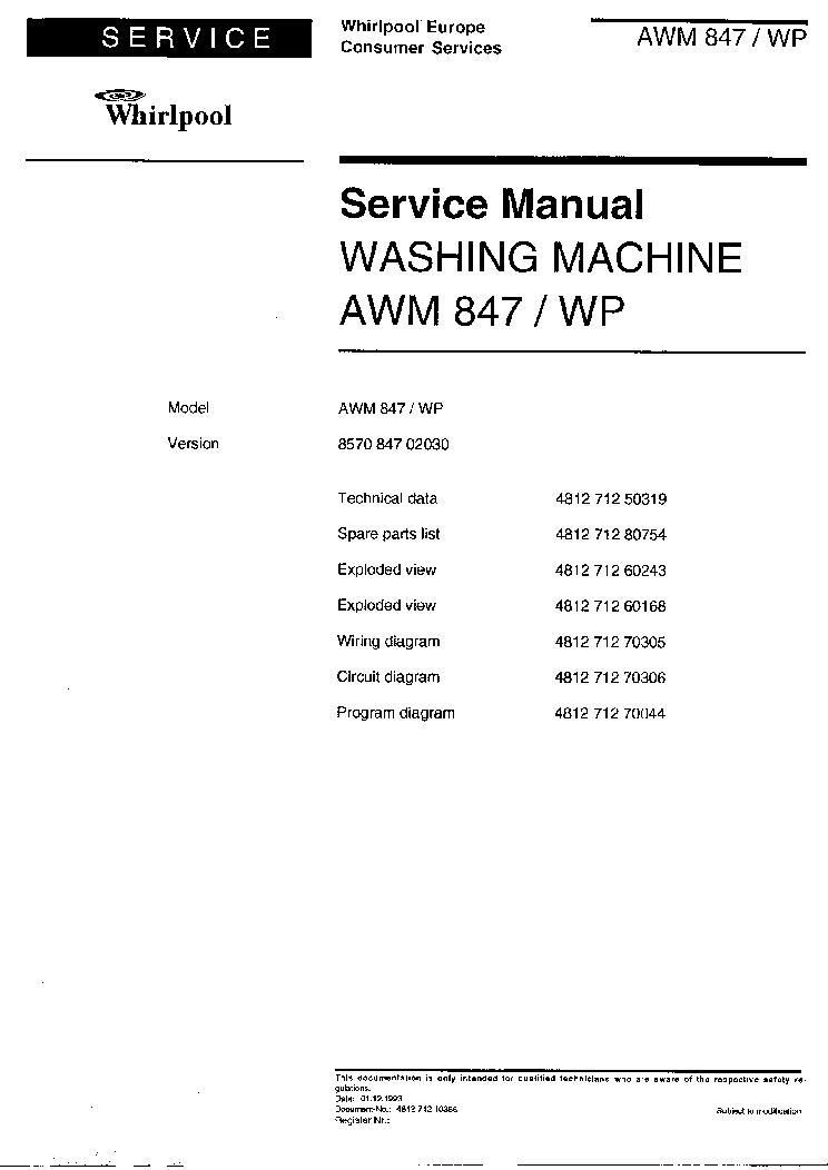 Repair manual pdf april 2017 whirlpool washer repair manual fandeluxe Image collections