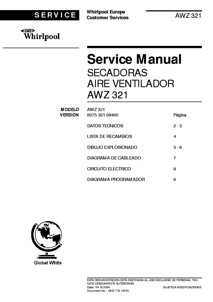 whirlpool service user guide sample user manual u2022 rh dobrev co Example User Guide User Webcast