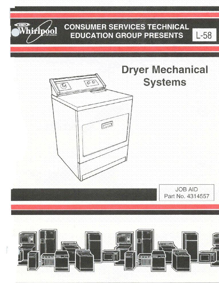 whirlpool washing machine manual pdf