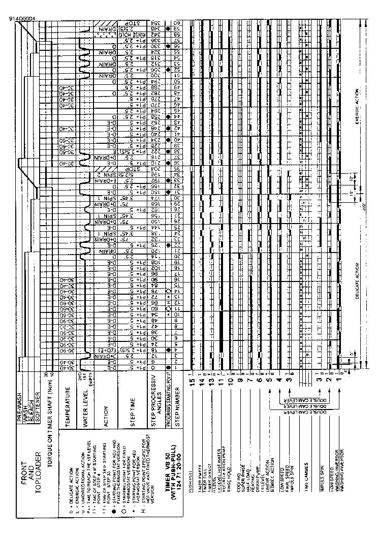 Zanussi Fls823c Wiring Diagram Service Manual Download  Schematics  Eeprom  Repair Info For
