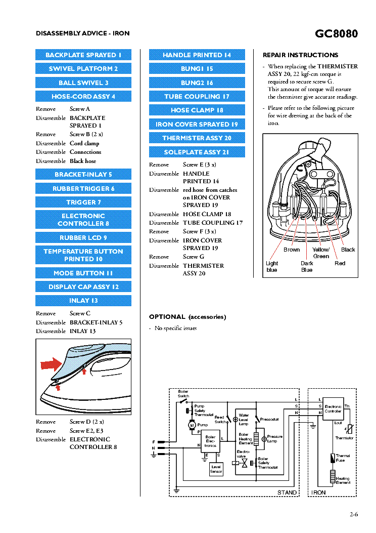 PHILIPS GC8080 service manual (2nd page)