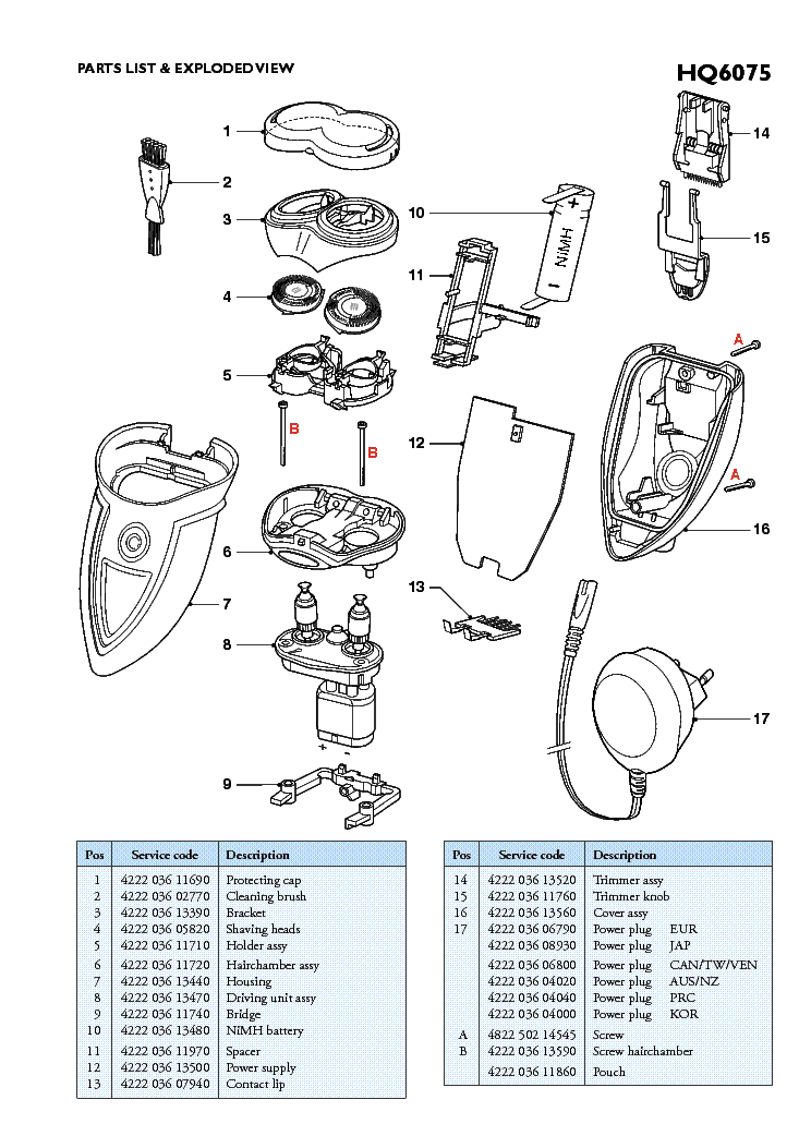 PHILIPS HQ6075 SHAVER service manual (2nd page)