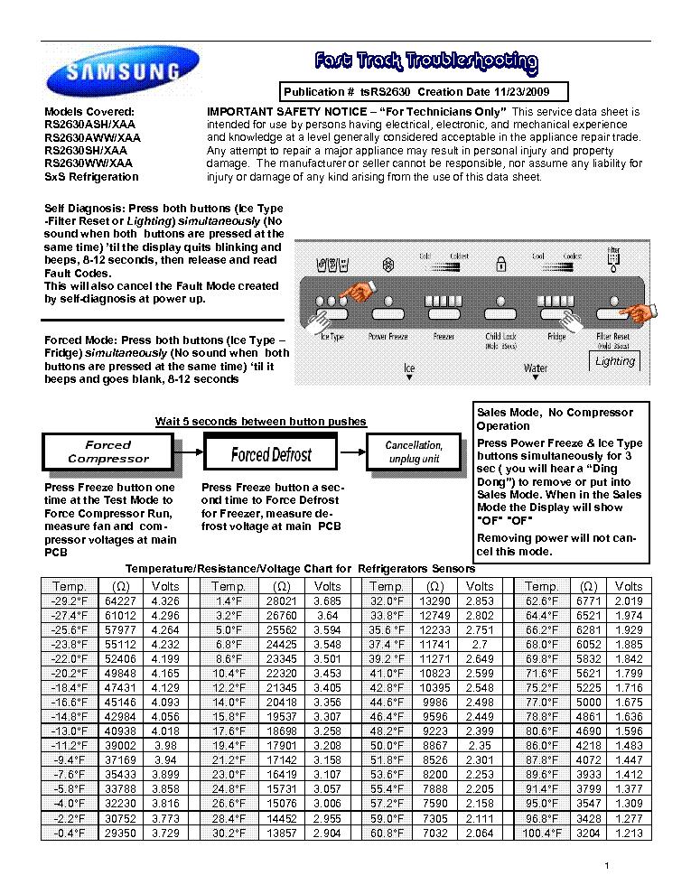samsung rs2630ash xaa fast track guide service manual download rh elektrotanya com  Behind the Candelabra Preview