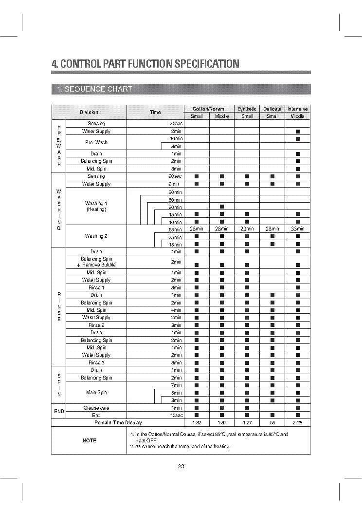 daewoo washing machine training 2000 service manual download  schematics  eeprom  repair info