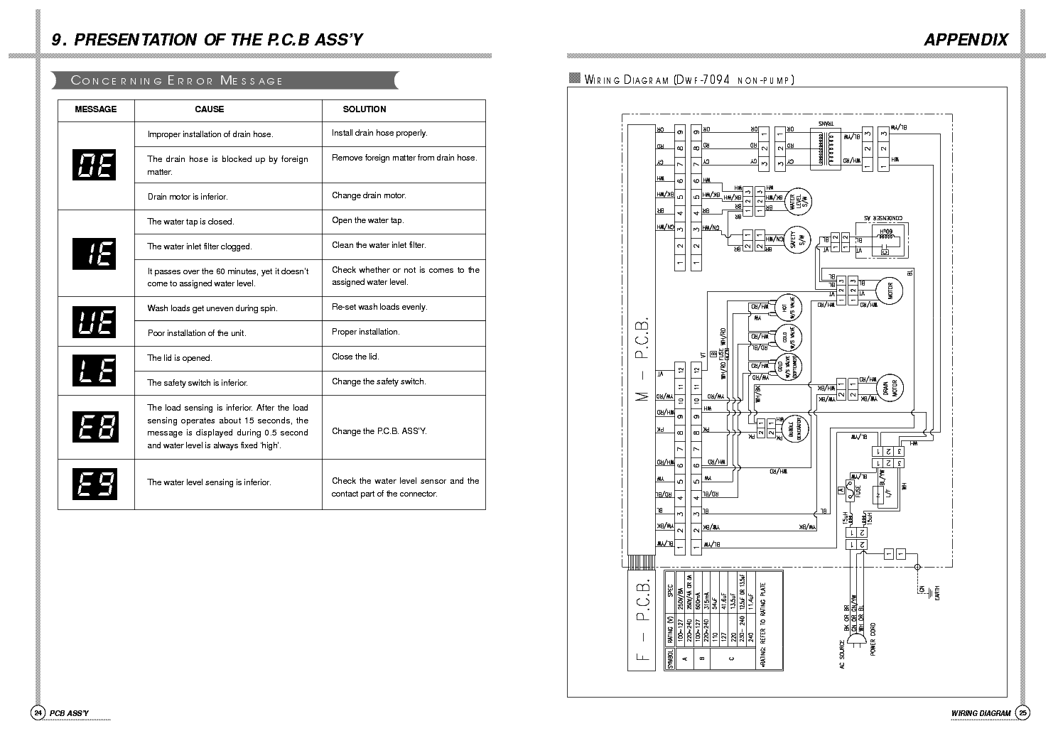 daewoo training washing machine service manual download  schematics  eeprom  repair info for
