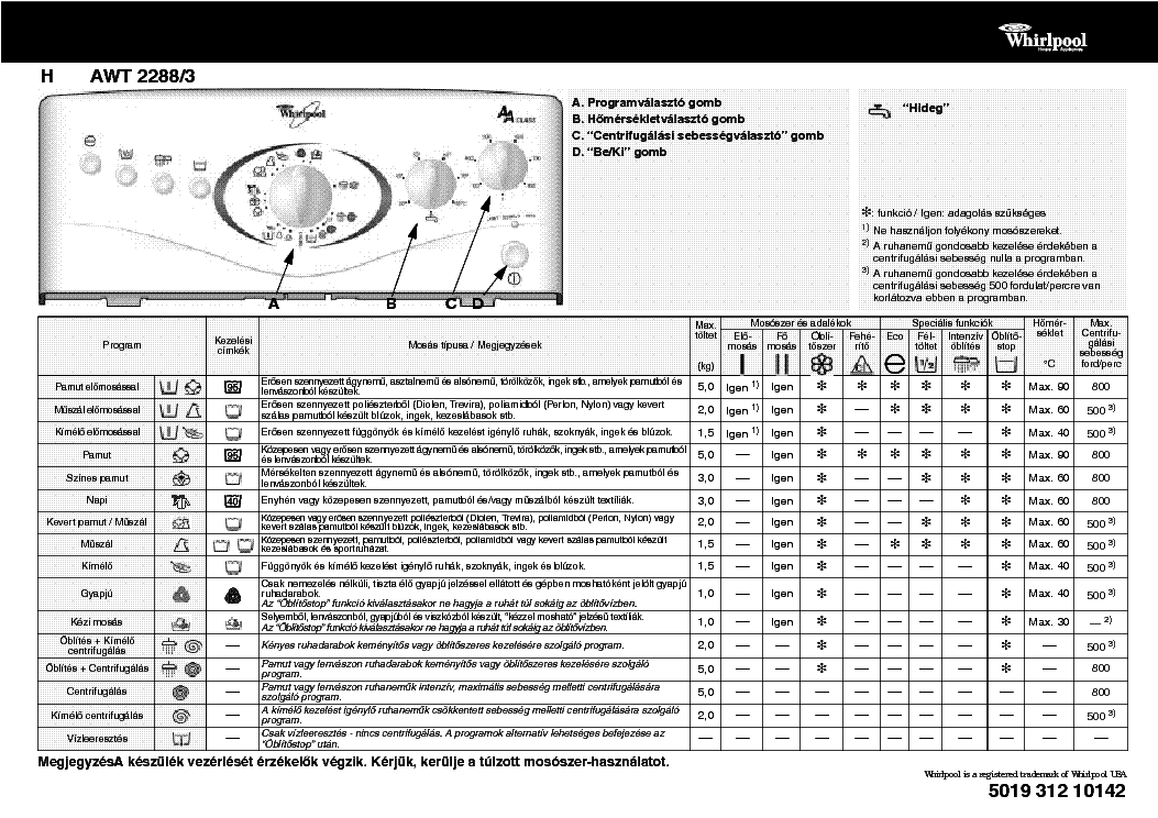 whirlpool awt2288 3 program chart hun service manual download rh elektrotanya com Whirlpool Tub Manual Whirlpool Washer Manual