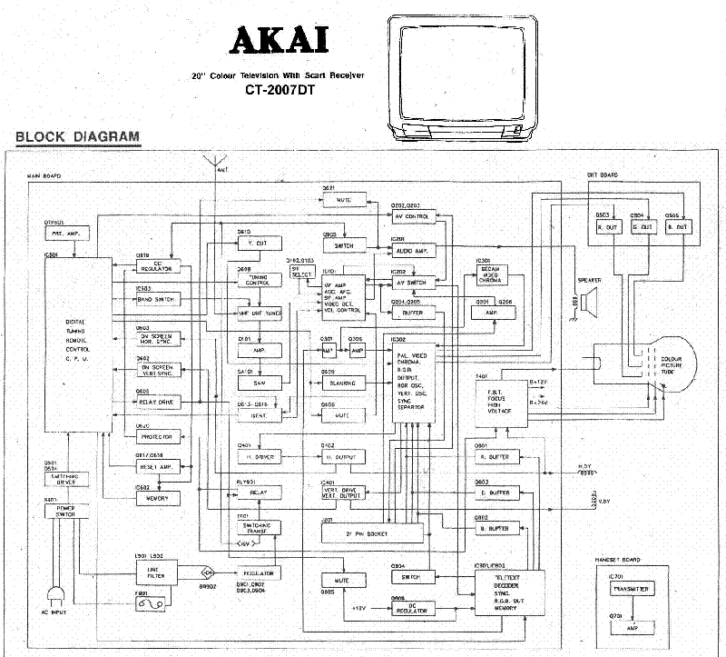 akai colour tv circuit diagram   30 wiring diagram images
