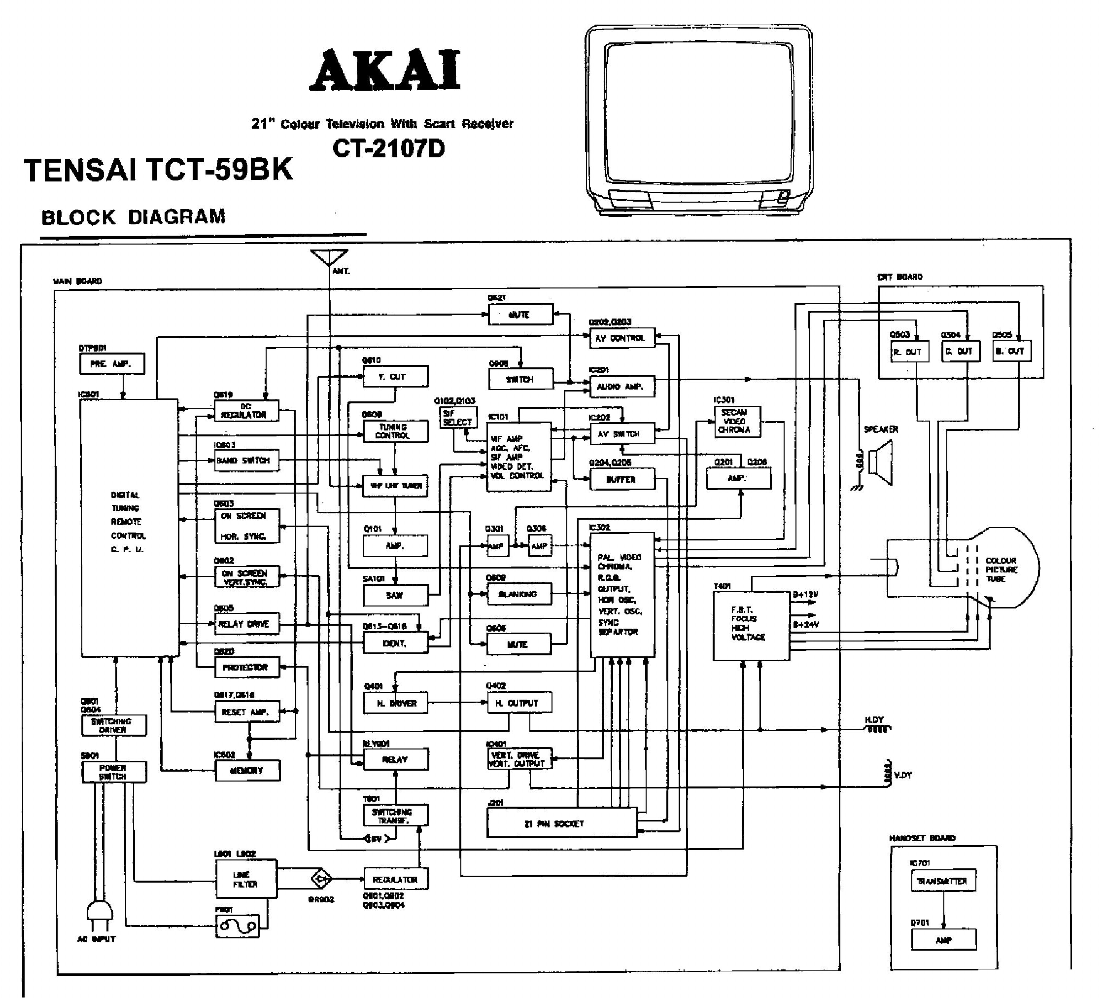 AKAI CT-2107D СХЕМА СКАЧАТЬ БЕСПЛАТНО