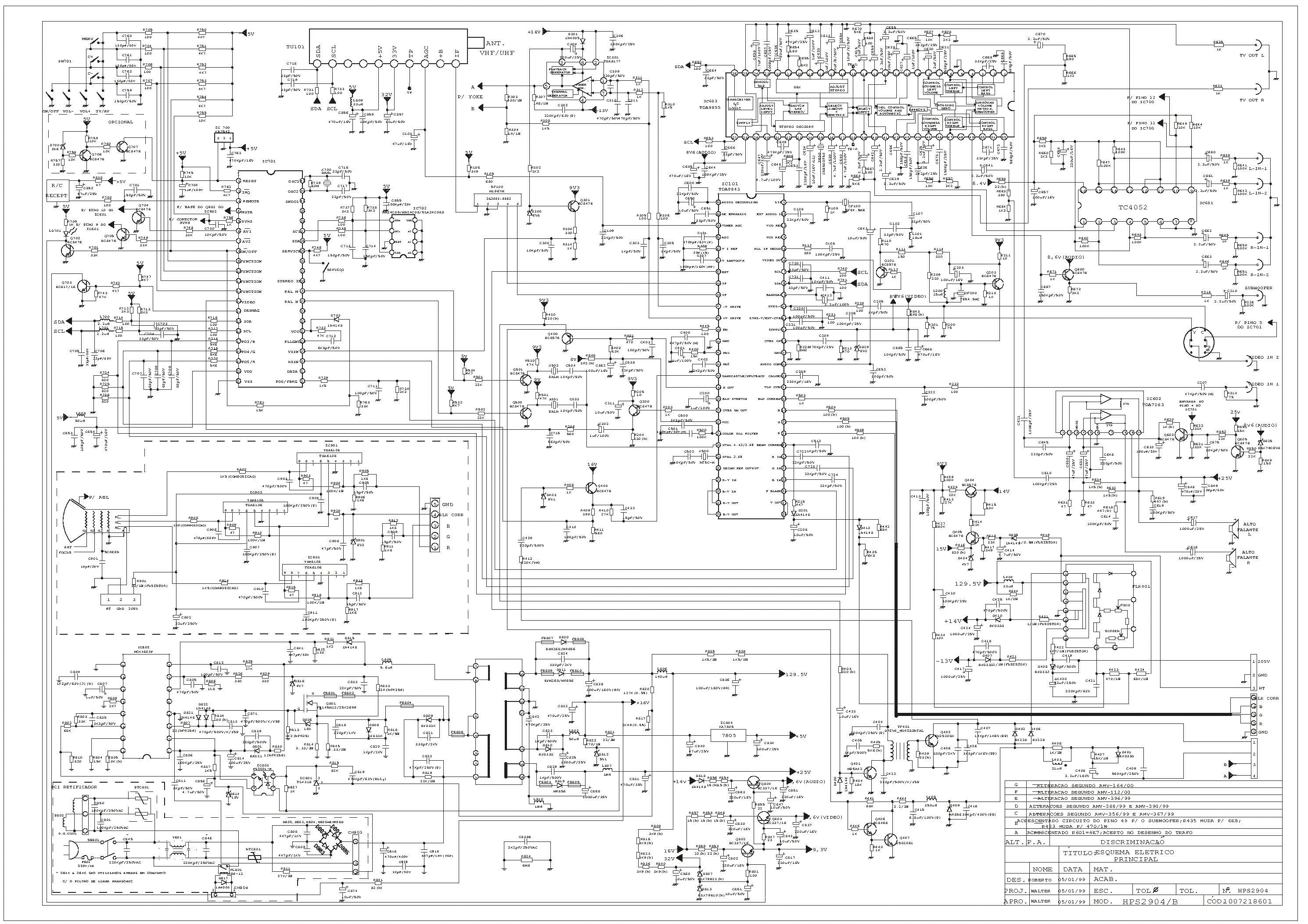 CCE HPS-2904,B service manual (1st page)