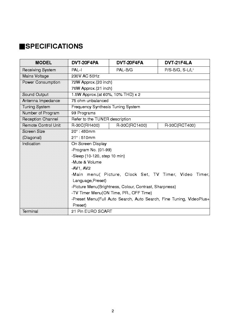Daewoo Tv Dmq2072 Diagram Pdf