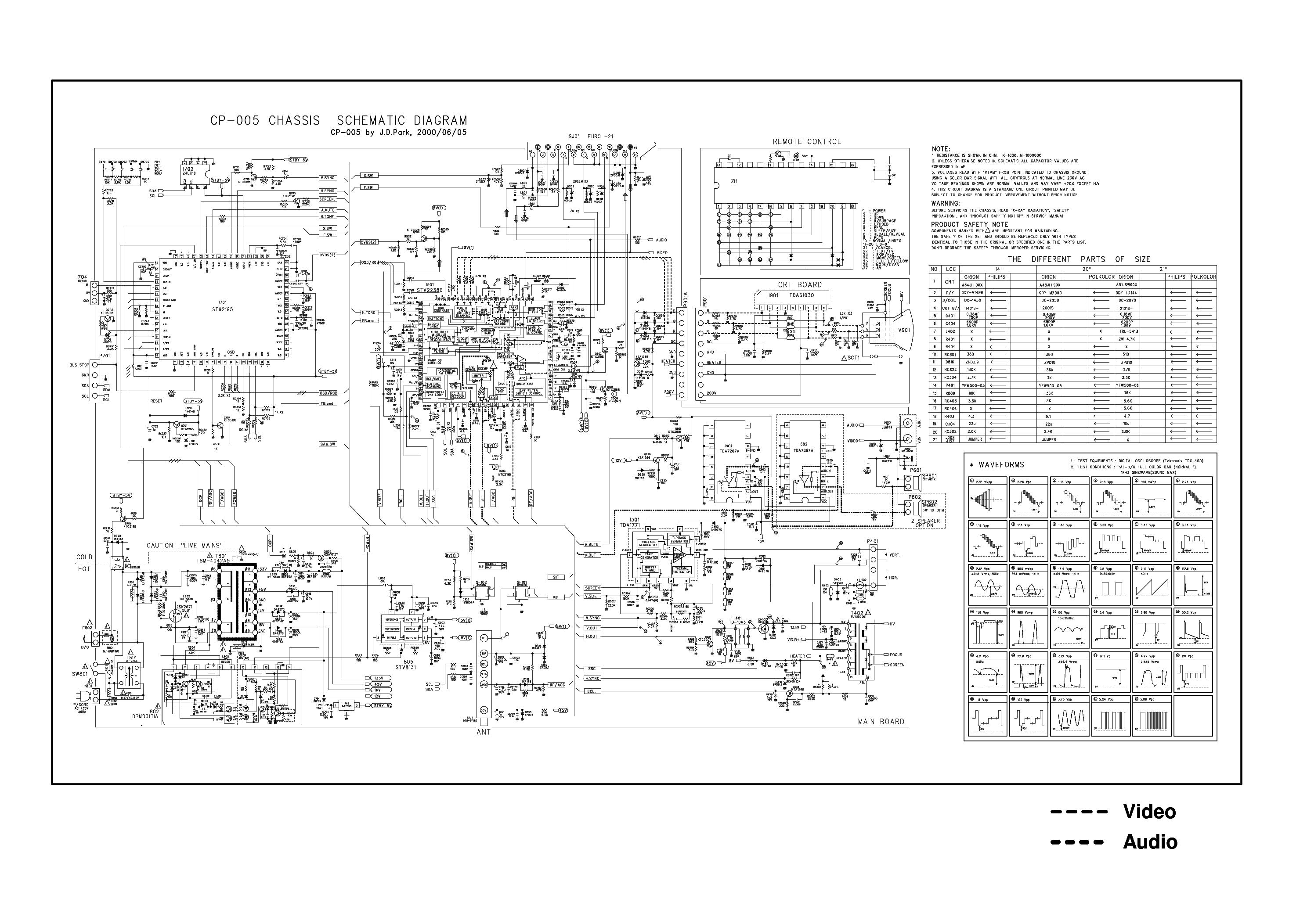 daewoo cp005rajz service manual download  schematics