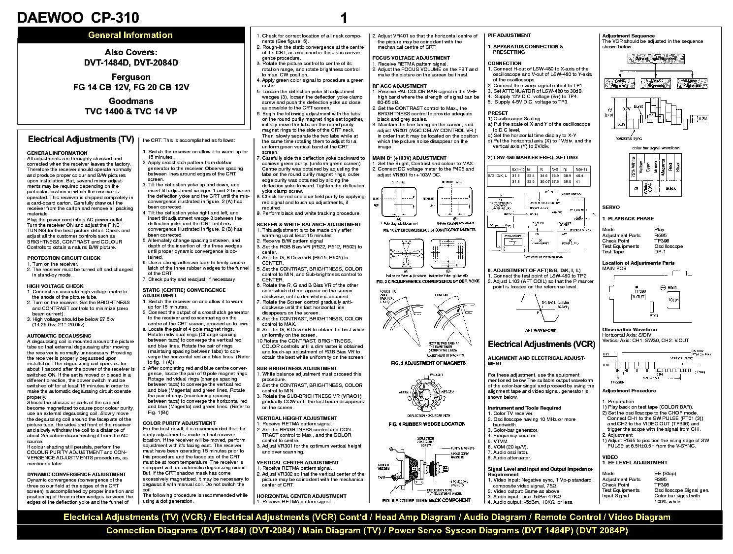 Инструкция на хлебопечку daewoo
