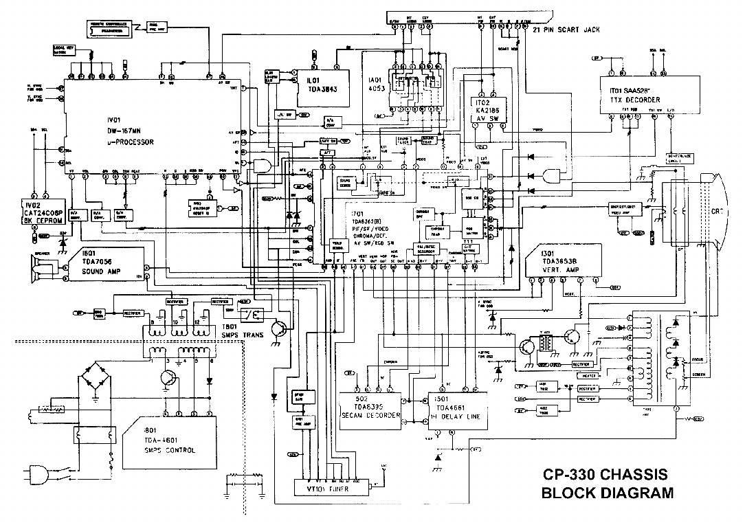 Daewoo Cp330 Chassis Service Manual Download Schematics
