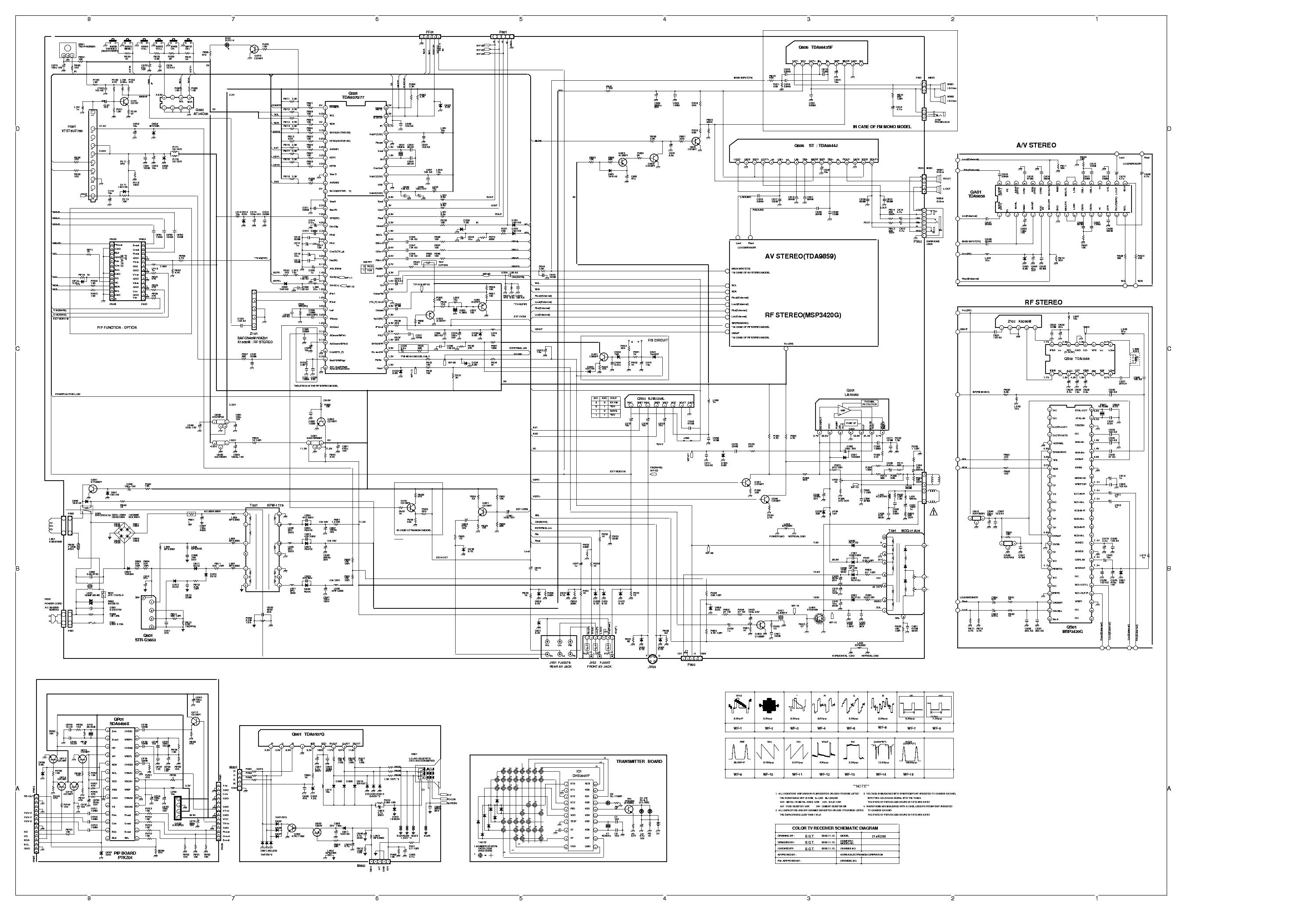 STRG5653 PDF