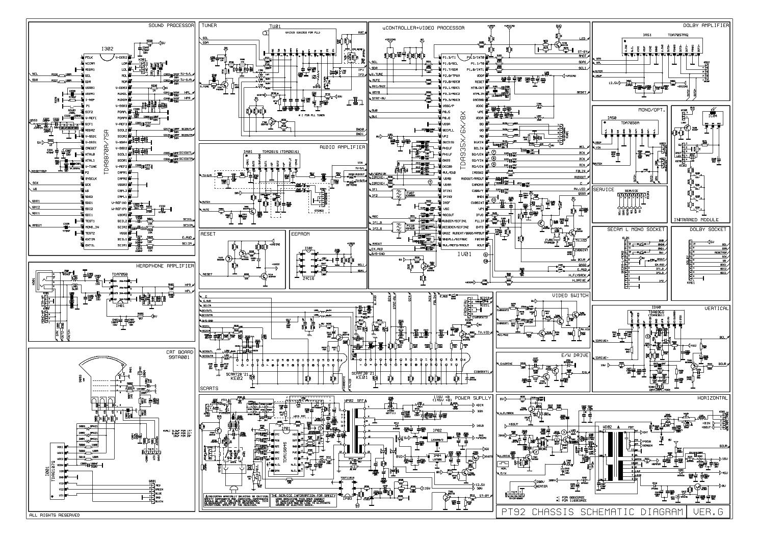 Схема шасси тв с шасси