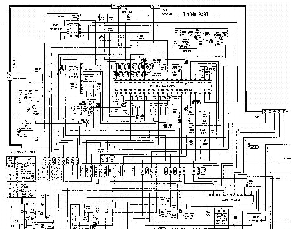 ELEKTA CTR-2036 EMK MKII