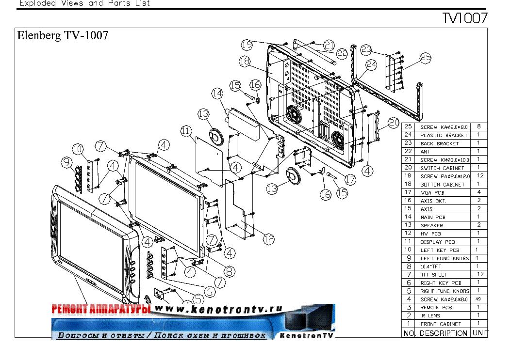 инструкция телевизора elenberg