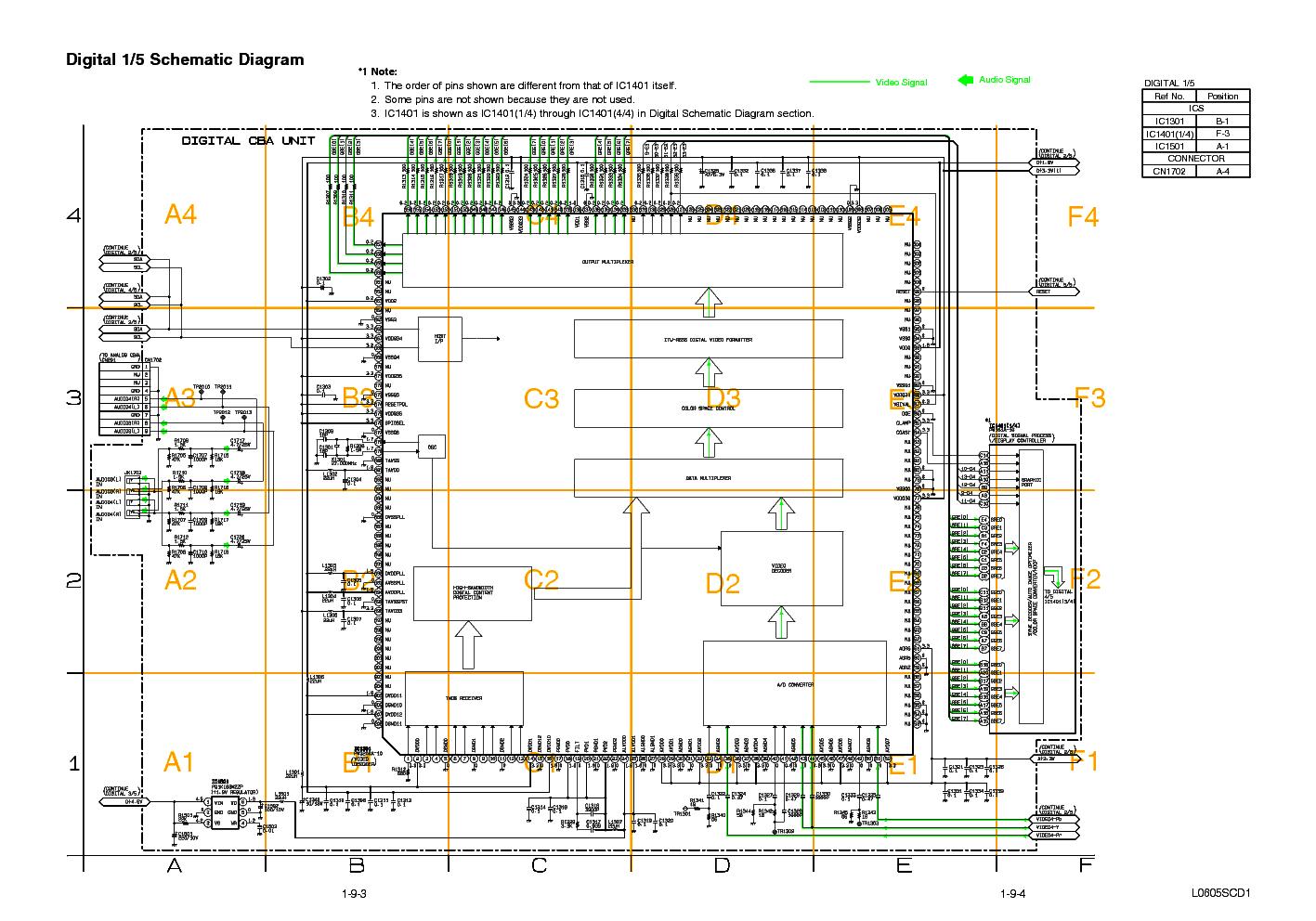 FUNAI F42PDME SCH